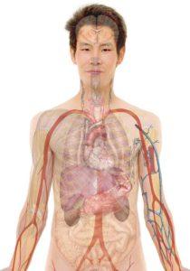 roztrúsená skleróza-účinky